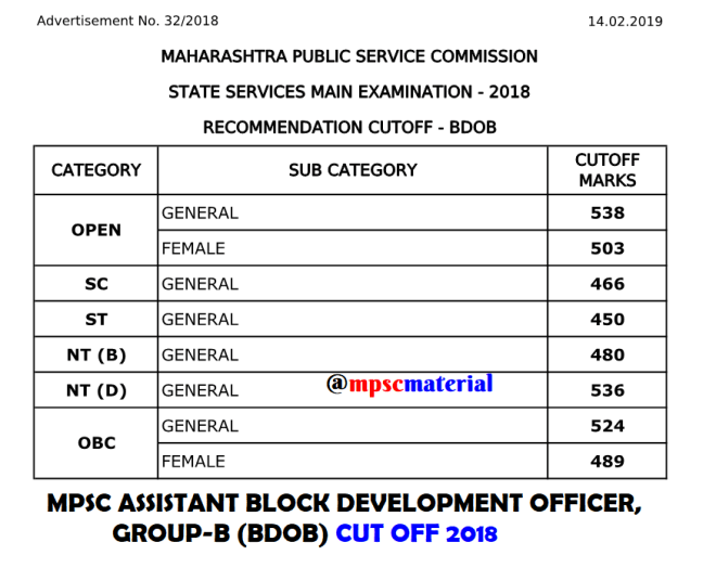MPSC Assistant BDO Group B CUT OFF 2018