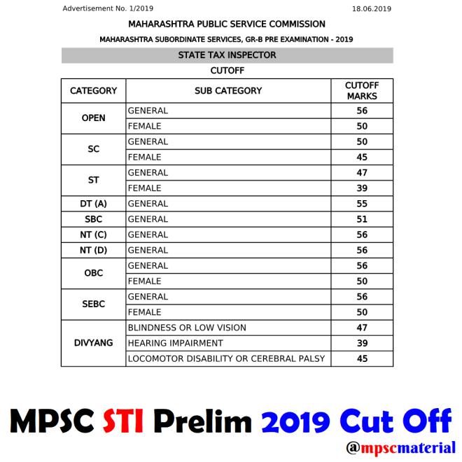 MPSC STI Prelim 2019 Cut Off