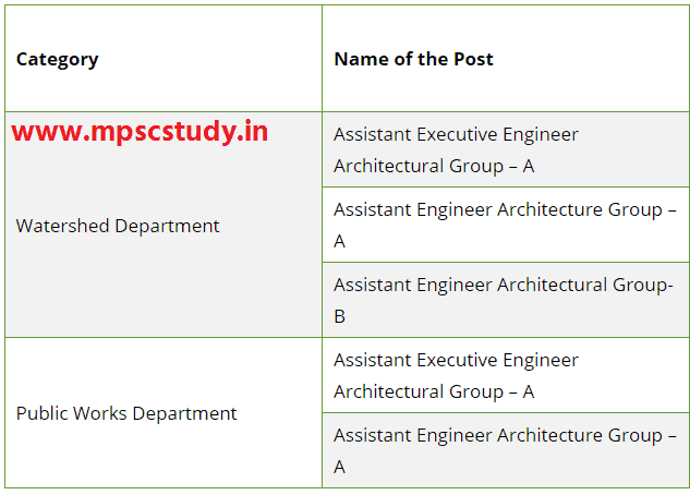 all posts come under mpsc engineering services