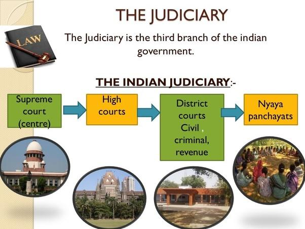 Judicial system in India