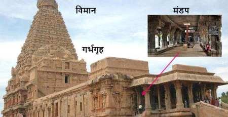 Chola Temple Features