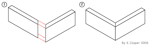 Mr DT: Learn about wood joints including; butt, mitre, dowel, lap ...