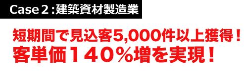 Case2:短期間で見込客5,000件以上獲得!客単価140%増を実現!