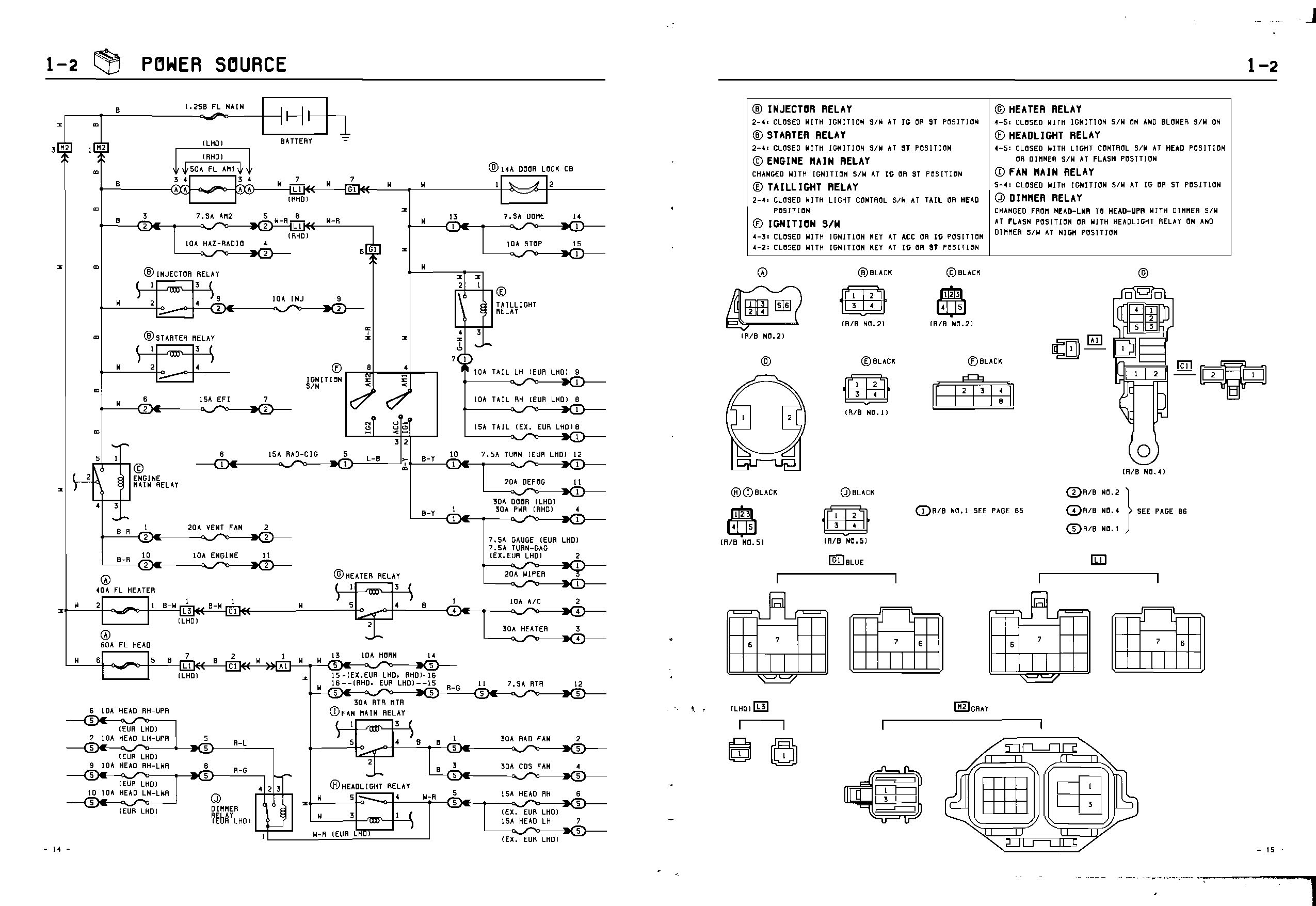 Ae86 Radio Wiring Diagram Ac Cool Contemporary Electrical Circuit Design