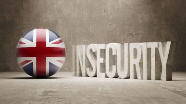 Could your business survive economic insecurity?