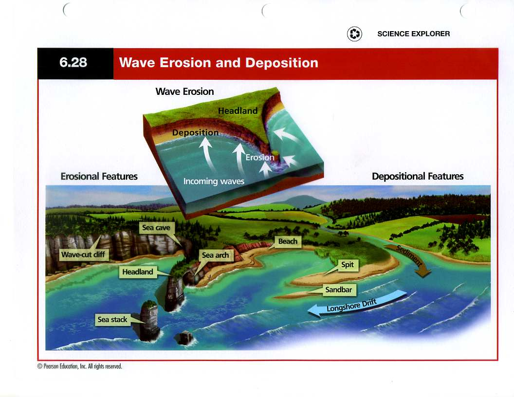 Earth Chap 3 Erosion And Deposition