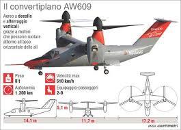convertiplano leonardo - Il convertiplano AW609
