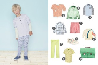 Pastel Clothes for Boys