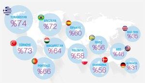 reuters-dijital-haberler-raporu-2016-turkiye