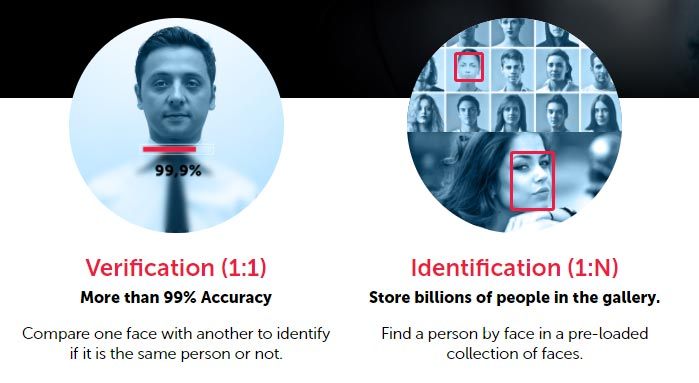 findface-pro-facial-recognition
