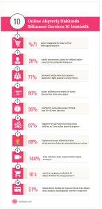 online-alisveris-infografik