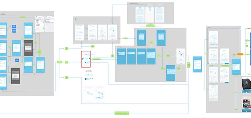 Sprocket App Design