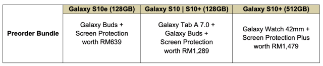 re-order samsung galaxy s10 gifts