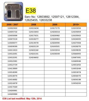 E38 Engine Control Module (GM# 12597121)  MRK Motorsports Official Site