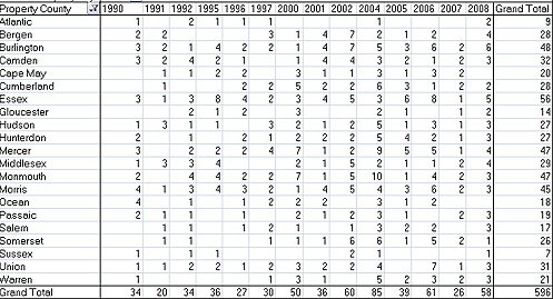 nj_historic_grants_10y_year_table