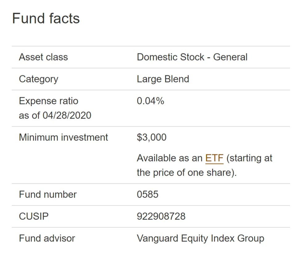 VTSAX Fund Facts