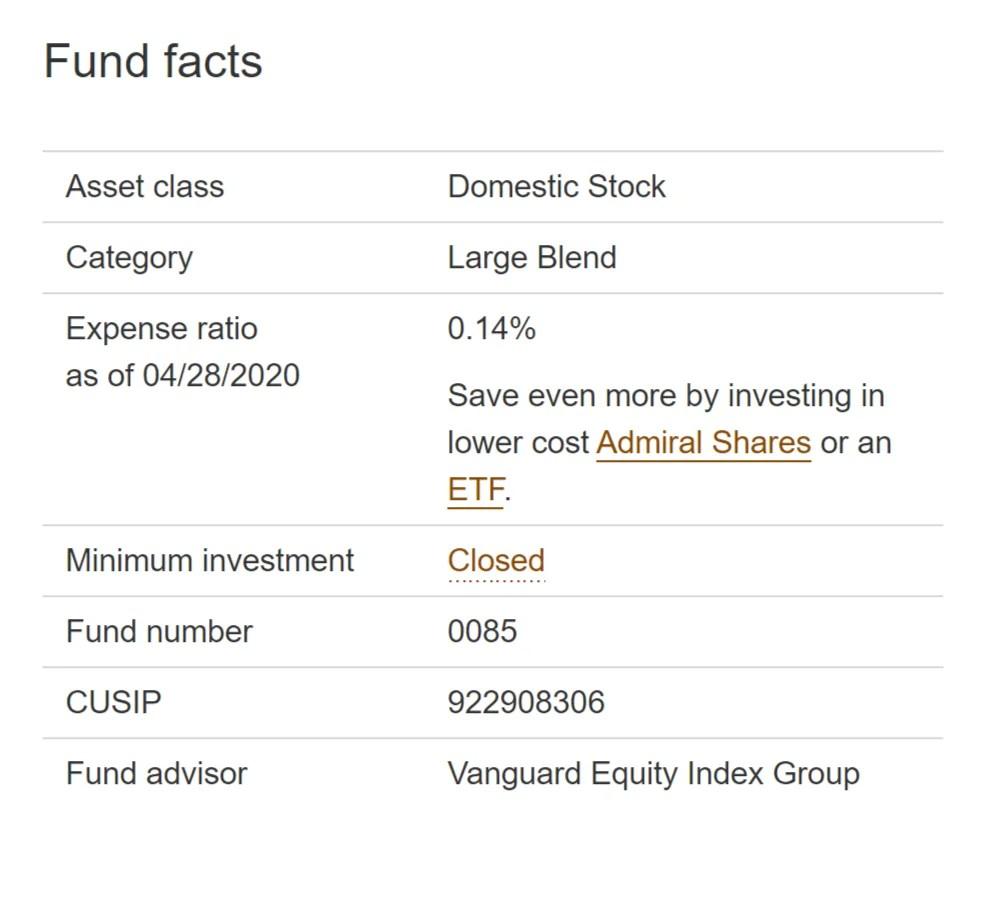 VTSMX Fund Facts