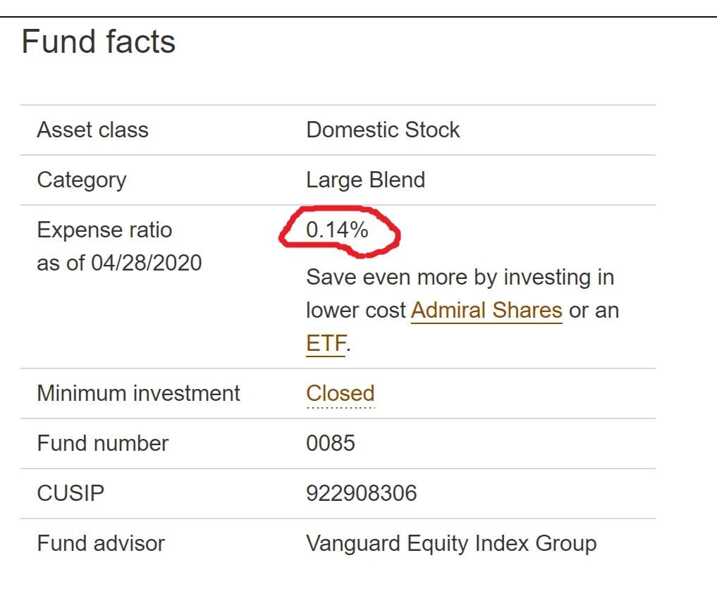 VTSMX Expense Ratio