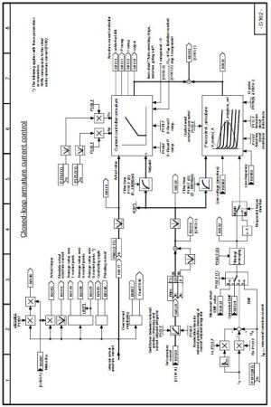 6RA70256DS220   Simoreg DC Master by Siemens   MRO Drives