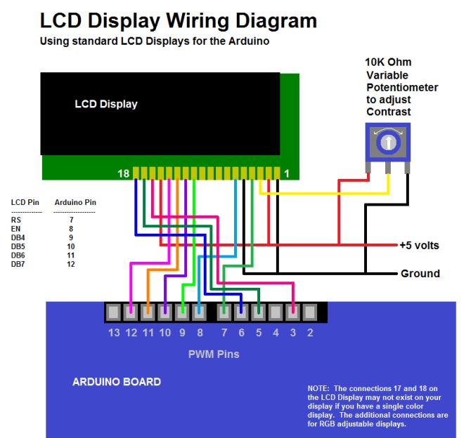 diagram laptop lcd diagram full version hd quality lcd