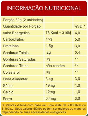 Informação Nutricional-Sequilhos