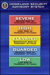 TerrorAlertChart