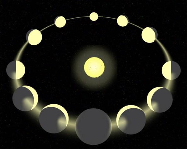 A Study of the Stars Galileo Galilei Diary Entry 4