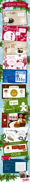 Your Guide to Holiday Treats