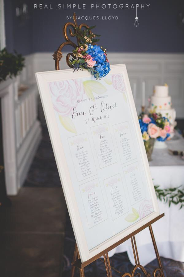 Watercolour Table Plan, Coral & Slate, Bespoke prints, Wedding Stationery, Signage, Image Credit - Real Simple Photography
