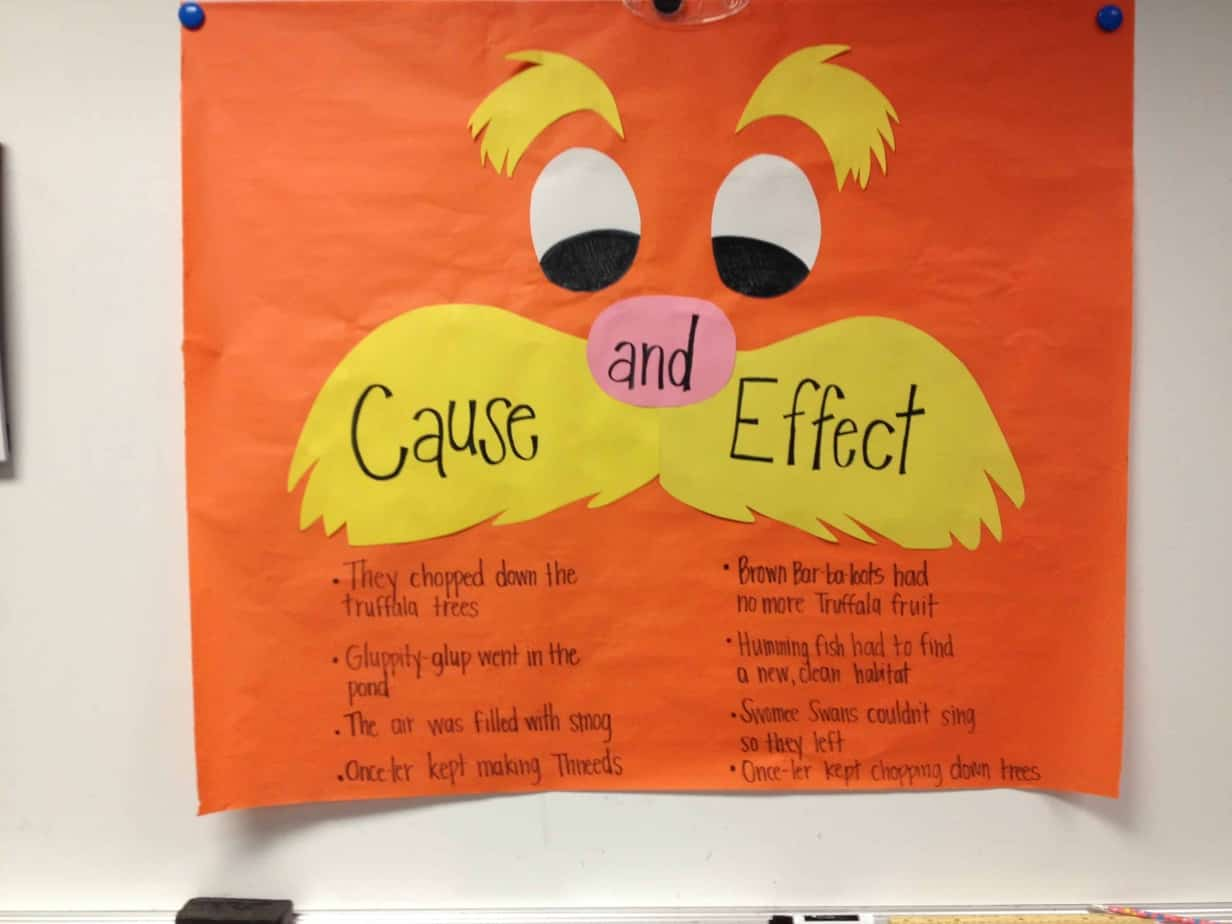 Teaching Cause And Effect Through Read Alouds