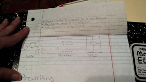 The Writing Process: Creating A Flip Chart For Our Interactive Notebook (2/6)