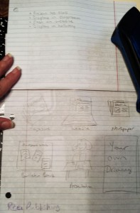 The Writing Process: Creating A Flip Chart For Our Interactive Notebook (6/6)