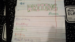 The Writing Process: Creating A Flip Chart For Our Interactive Notebook (1/6)
