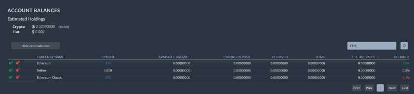 Ethereum Bittrex Wallet