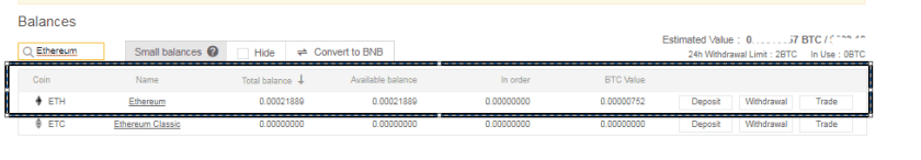 Ethereum Balance