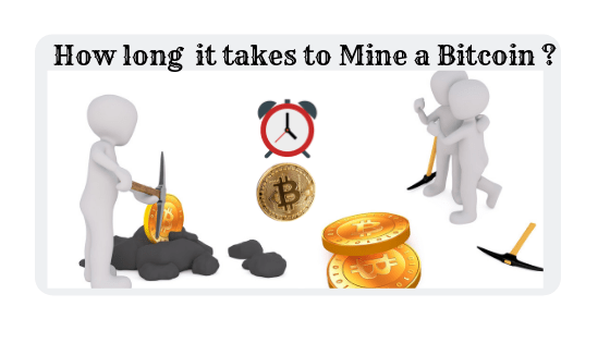 How long does it takes to mine a Bitcoin