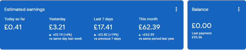 My Google Adsense Earning