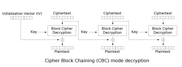 cbc_decryption.png