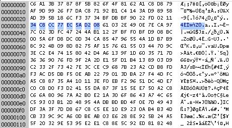 cyphertext