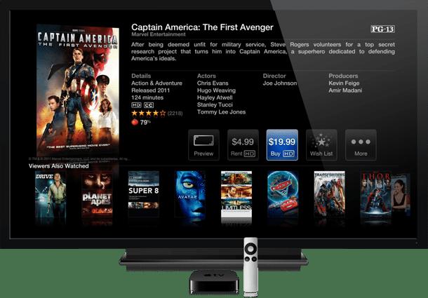 Apple'ın sunduğu dünya sizin için yeterliyse Apple TV harika. Ama bir adım öteye gitmek isteyince işler değişiyor.
