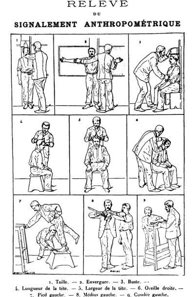 Bertillon-Signalement-Anthropometrique