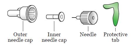 Сурет 2. Инсулинмен шприц-өңдейтін иненің элементтері