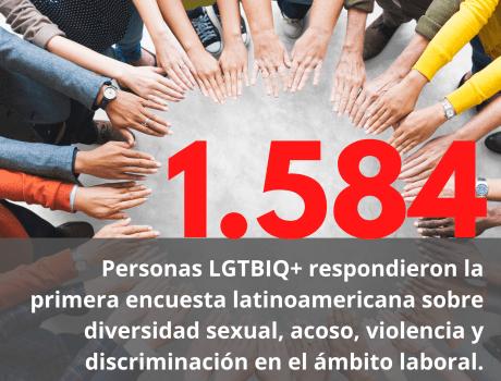 Primera Encuesta latinoamericana sobre diversidad sexual en el ámbito laboral