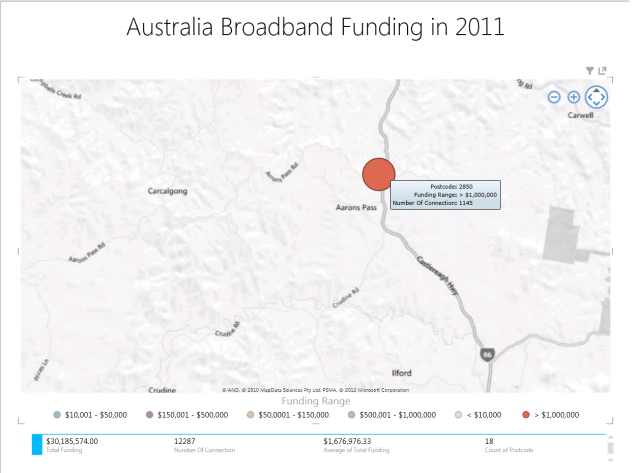 Australia Broadband Funding in Aarons Pass NSW
