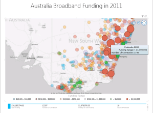 Australia Broadband Guarantee in NSW