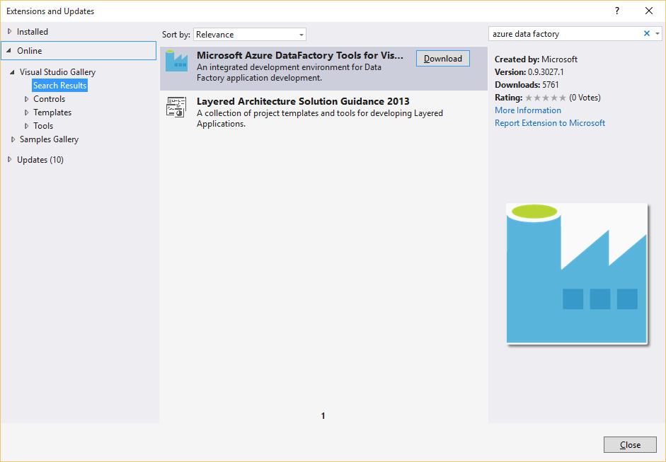 Ms SQL Girl | Azure Data Factory and Visual Studio