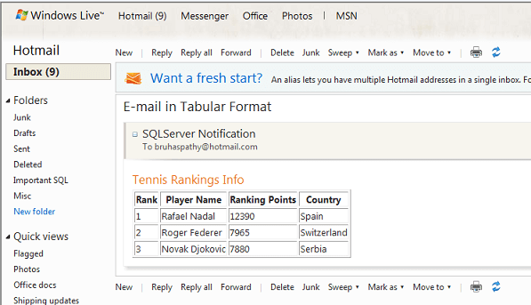 how to send an email from sql server with data in a tabular format