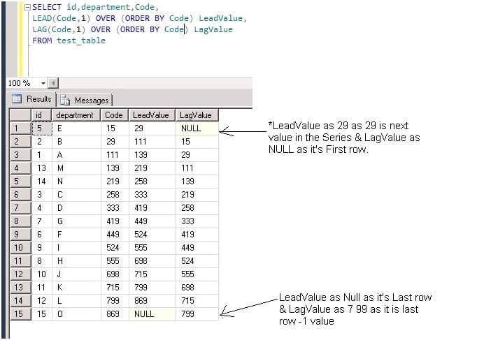 Now the query for leadvalue and lagvalue will be