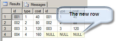 Sql server compare two databases