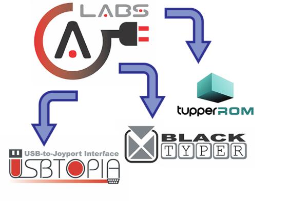 Proyectos de A-Labs